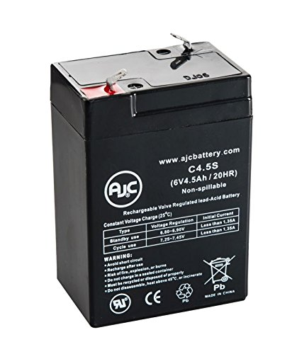 Reviewmeta Com Ajc Battery Analysis Of 652 Reviews