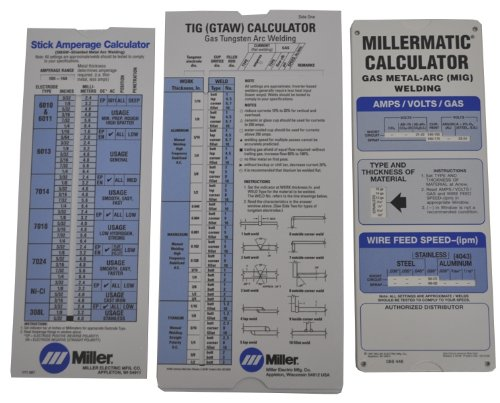 Miller Electric 043125 PACKAGE,MILLER CALCULATOR PAK