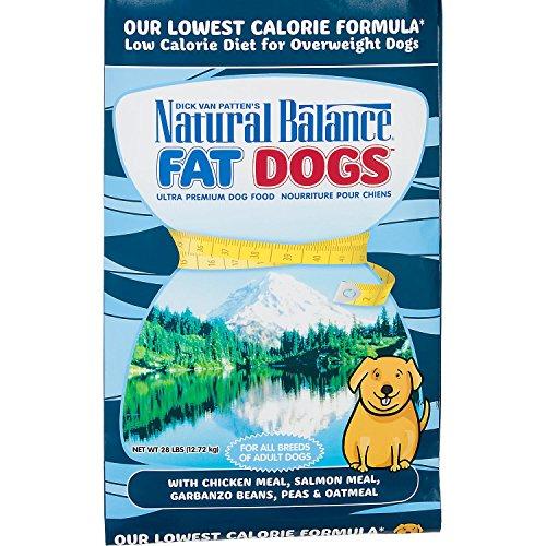 Natural Balance Fat Dog Food Review